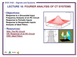 LECTURE  18:  FOURIER ANALYSIS OF CT SYSTEMS