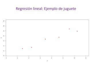 Regresión lineal: Ejemplo de juguete