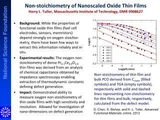 D. Chen, S. Bishop, and H. L.  Tuller,  Advanced  Functional Materials , online,  2012
