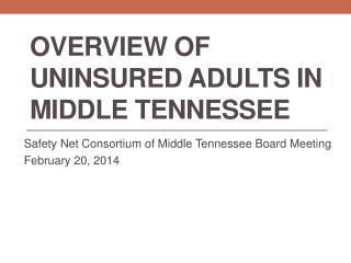 Overview of uninsured Adults in middle Tennessee