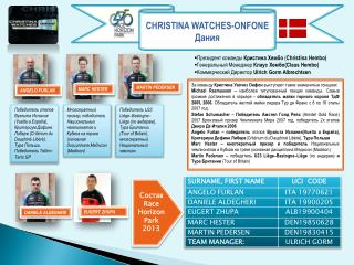 CHRISTINA WATCHES-ONFONE  Дания