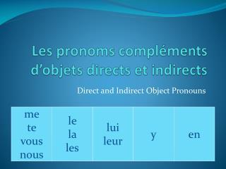 Les pronoms compléments d'objets directs et indirects