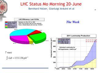 LHC Status Mo Morning 20 - June  Bernhard Holzer,  Gianluigi Arduini et al