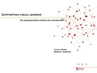Supporting visual queries
