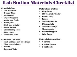 Lab Station Materials Checklist
