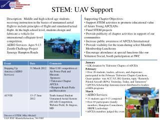 STEM: UAV Support