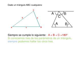 Dado un triángulo ABC cualquiera: