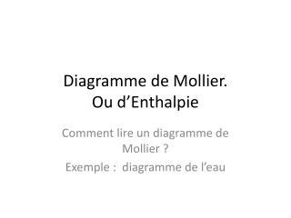 Diagramme de  Mollier . Ou  d'Enthalpie