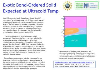 Exotic Bond-Ordered Solid Expected at Ultracold Temp