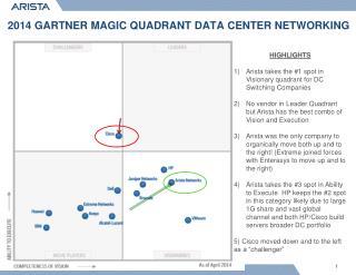 2014 GARTNER MAGIC QUADRANT DATA CENTER NETWORKING