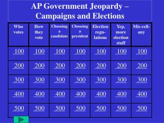 AP Government Jeopardy –  Campaigns and Elections