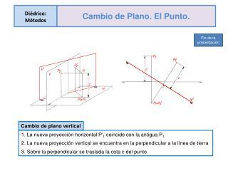 1. La nueva proyección horizontal P' 1  coincide con la antigua P 1