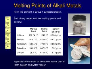 Melting Points of Alkali Metals