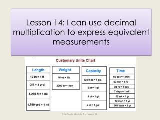 Lesson 14: I can use decimal multiplication to express equivalent measurements