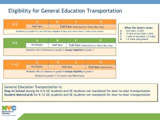 Eligibility for General Education Transportation