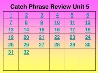 Catch Phrase  Review Unit  5