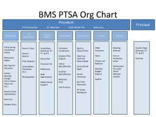 BMS PTSA Org Chart