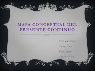 Mapa conceptual del presente continuo
