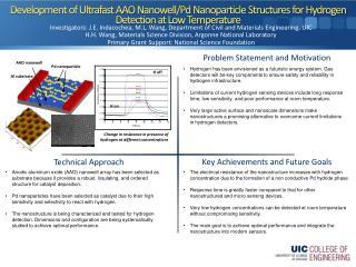 Investigators: J.E.  Indacochea , M.L. Wang, Department of Civil and Materials Engineering, UIC