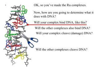 OK, so you've made the Ru complexes.