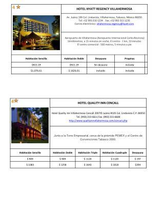Hoteles Tabasco 2012 JLL 170812