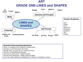 ART GRADE ONE-LINES and SHAPES