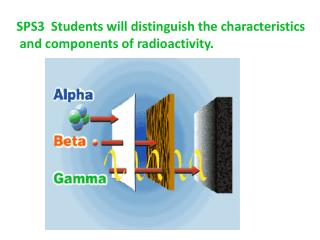SPS3  Students will distinguish the characteristics  and components of radioactivity.