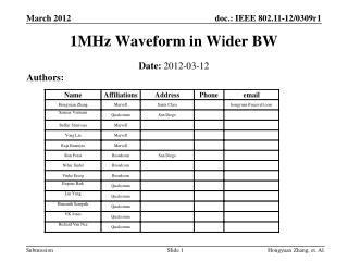1MHz Waveform in Wider BW