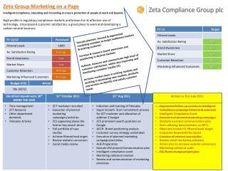 Zeta Group Marketing on a Page