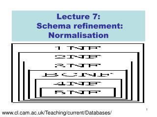 Lecture 7:  Schema refinement: Normalisation