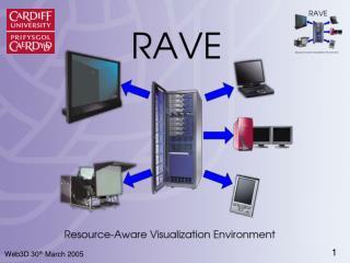 Presentation Structure