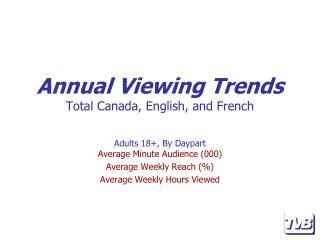 Annual Viewing Trends Total Canada, English, and French