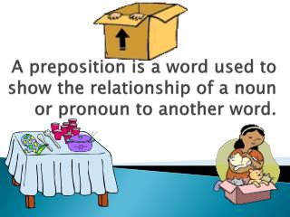 A preposition is a word used to show the relationship of a noun or pronoun to another word.