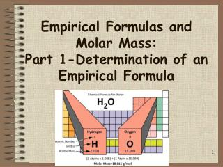 Empirical Formulas and Molar Mass: Part 1-Determination of an Empirical Formula