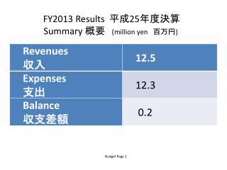 FY2013 Results   平成 25 年度 決算 Summary  概要  (million  yen 百万円 )