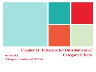 Chapter 11: Inference for Distributions of Categorical Data