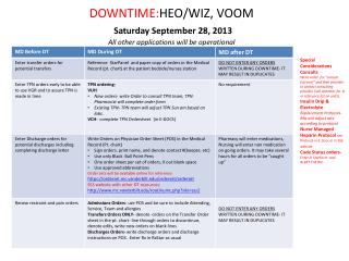 DOWNTIME: HEO/WIZ, VOOM Saturday September 28, 2013 All other applications will be operational