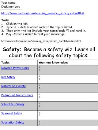 hydro.mb/learning_zone/kz_safety.shtml#list Task:  Click on the link