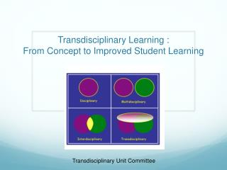 Transdisciplinary Learning : From  Concept to Improved Student Learning
