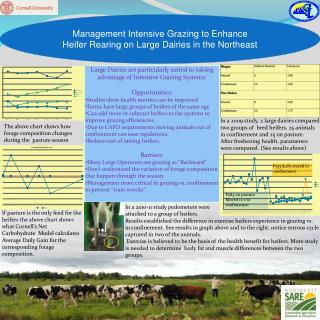 Management Intensive Grazing to Enhance  Heifer Rearing on Large Dairies in the Northeast