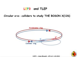 Cir cular  e+e-  colliders to  study  THE BOSON  X(126)