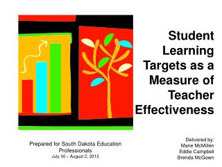 Student Learning Targets as a Measure of Teacher Effectiveness