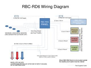 RBC-RD6 Wiring Diagram