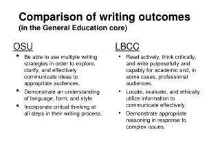 Comparison of writing outcomes  (in the General Education core)