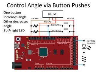 Control Angle via Button Pushes