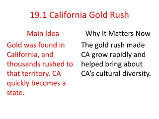 19.1 California Gold Rush