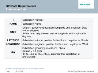 GIC Data Requirements Substation Data