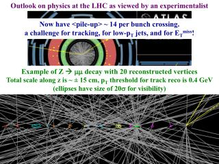 Outlook on physics at the  LHC as viewed by an experimentalist