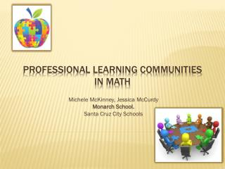 Professional learning communities in Math