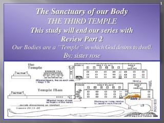 The Sanctuary of our Body THE THIRD TEMPLE This study will end our series with Review Part 2